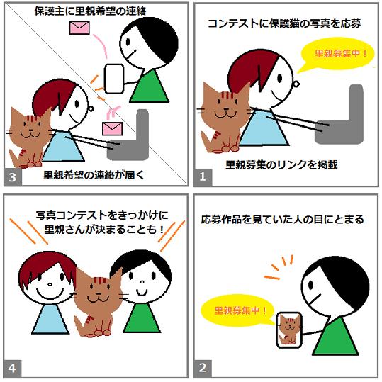 四コマ里親募集(